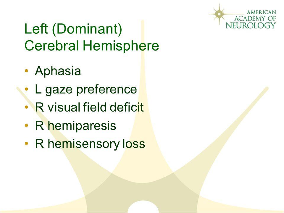 Left (Dominant) Cerebral Hemisphere Aphasia L gaze preference R visual field deficit R hemiparesis R hemisensory loss