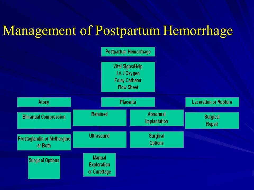 Management of Postpartum Hemorrhage
