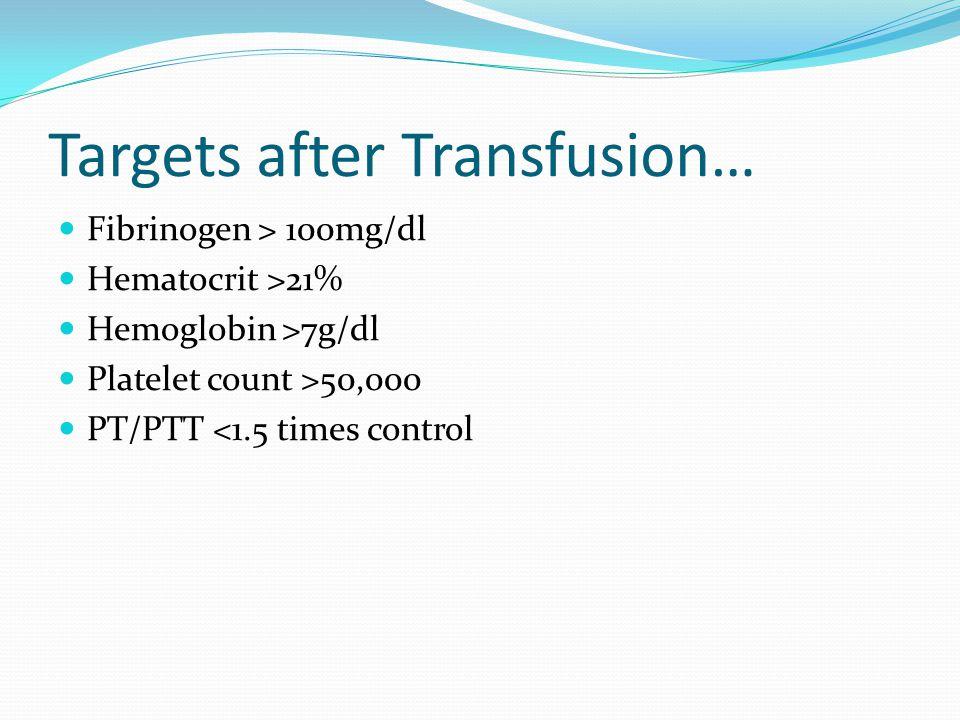 Targets after Transfusion… Fibrinogen > 100mg/dl Hematocrit >21% Hemoglobin >7g/dl Platelet count >50,000 PT/PTT <1.5 times control