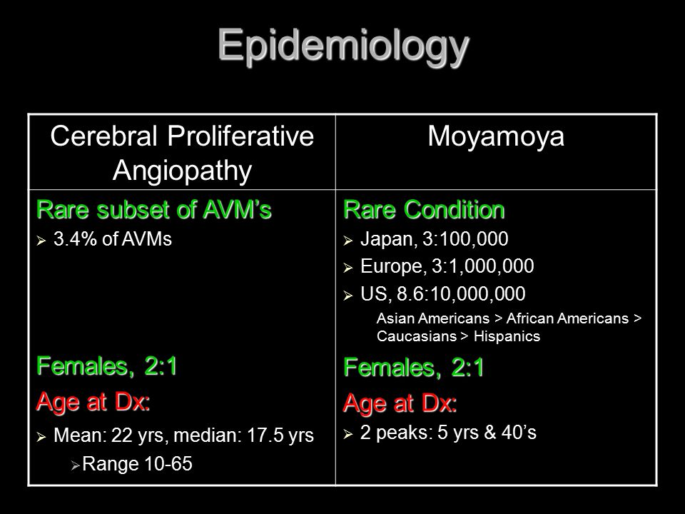 Epidemiology Cerebral Proliferative Angiopathy Moyamoya Rare subset of AVM's  3.4% of AVMs Females, 2:1 Age at Dx:  Mean: 22 yrs, median: 17.5 yrs 