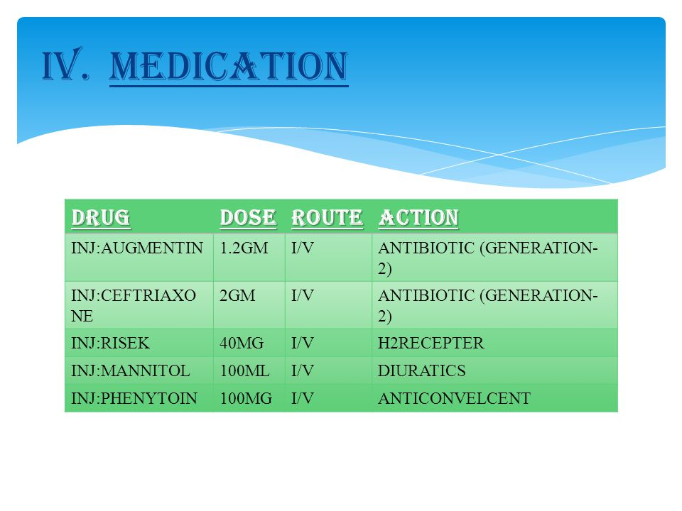 DRUGDOSEROUTEACTION INJ:AUGMENTIN1.2GMI/VANTIBIOTIC (GENERATION- 2) INJ:CEFTRIAXO NE 2GMI/VANTIBIOTIC (GENERATION- 2) INJ:RISEK40MGI/VH2RECEPTER INJ:MANNITOL100MLI/VDIURATICS INJ:PHENYTOIN100MGI/VANTICONVELCENT IV.MEDICATION