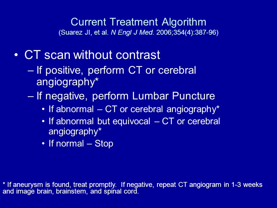 Current Treatment Algorithm (Suarez JI, et al.N Engl J Med.