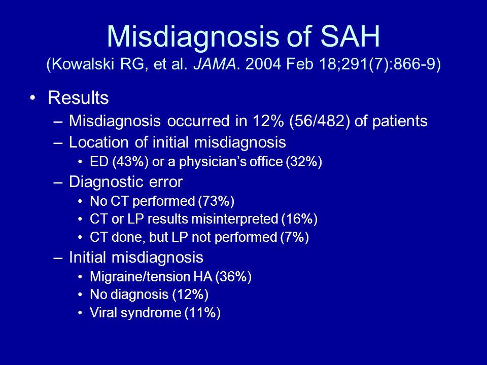 Misdiagnosis of SAH (Kowalski RG, et al. JAMA.
