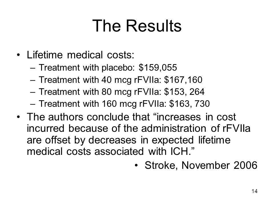 14 The Results Lifetime medical costs: –Treatment with placebo: $159,055 –Treatment with 40 mcg rFVIIa: $167,160 –Treatment with 80 mcg rFVIIa: $153, 264 –Treatment with 160 mcg rFVIIa: $163, 730 The authors conclude that increases in cost incurred because of the administration of rFVIIa are offset by decreases in expected lifetime medical costs associated with ICH. Stroke, November 2006