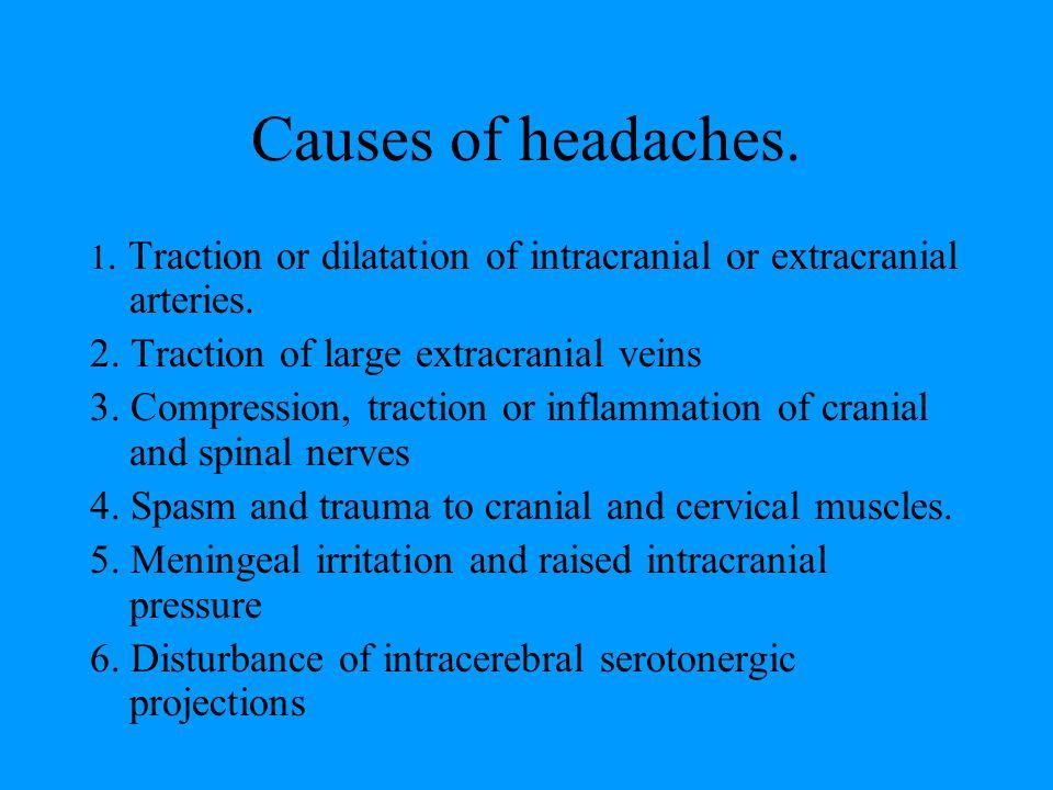 Signs of Meningism.