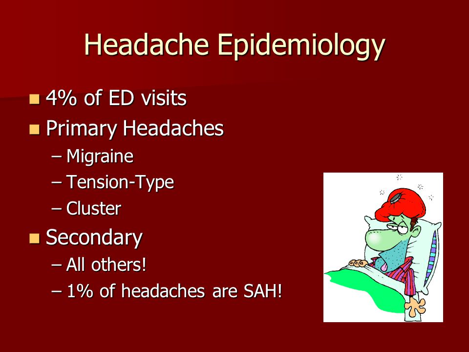 Headache Epidemiology 4% of ED visits 4% of ED visits Primary Headaches Primary Headaches –Migraine –Tension-Type –Cluster Secondary Secondary –All ot