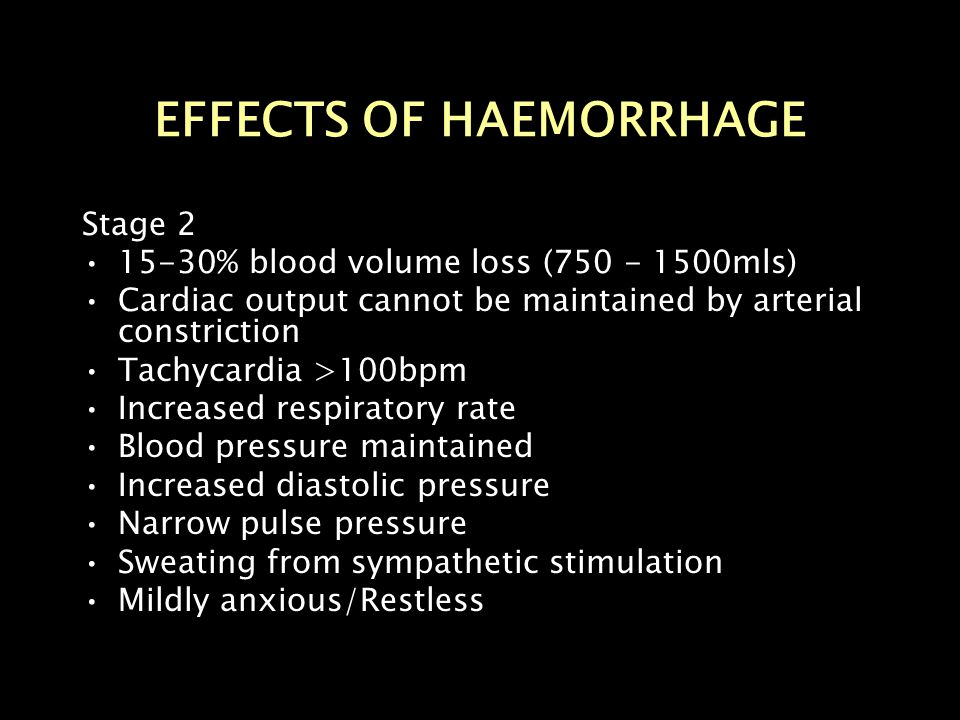 EFFECTS OF HAEMORRHAGE Stage 2 15-30% blood volume loss (750 - 1500mls) Cardiac output cannot be maintained by arterial constriction Tachycardia >100b