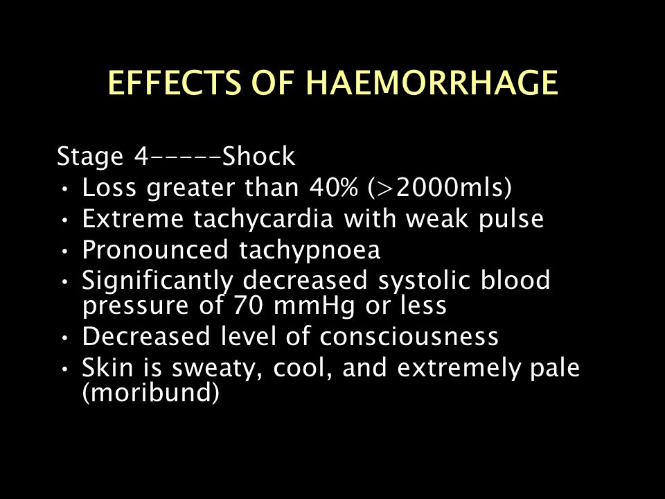 EFFECTS OF HAEMORRHAGE Stage 4-----Shock Loss greater than 40% (>2000mls) Extreme tachycardia with weak pulse Pronounced tachypnoea Significantly decr