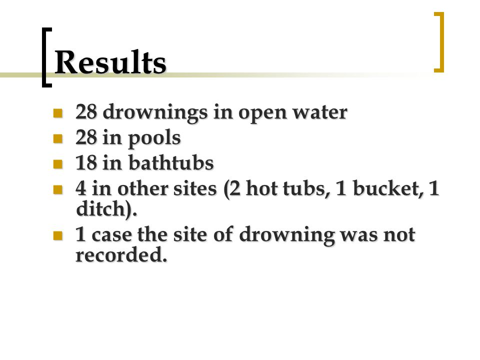 Results 28 drownings in open water 28 drownings in open water 28 in pools 28 in pools 18 in bathtubs 18 in bathtubs 4 in other sites (2 hot tubs, 1 bu