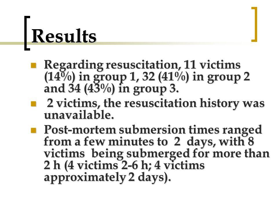 Results Regarding resuscitation, 11 victims (14%) in group 1, 32 (41%) in group 2 and 34 (43%) in group 3. Regarding resuscitation, 11 victims (14%) i