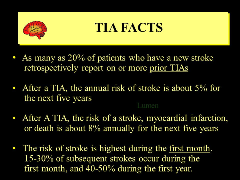 TIA FACTS TIA FACTS Lumen ventricle As many as 20% of patients who have a new stroke retrospectively report on or more prior TIAs After a TIA, the annual risk of stroke is about 5% for the next five years After A TIA, the risk of a stroke, myocardial infarction, or death is about 8% annually for the next five years The risk of stroke is highest during the first month.