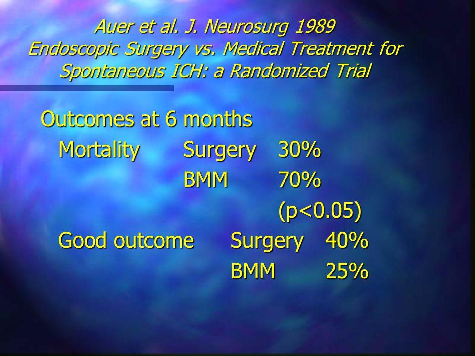 Auer et al. J. Neurosurg 1989 Endoscopic Surgery vs.