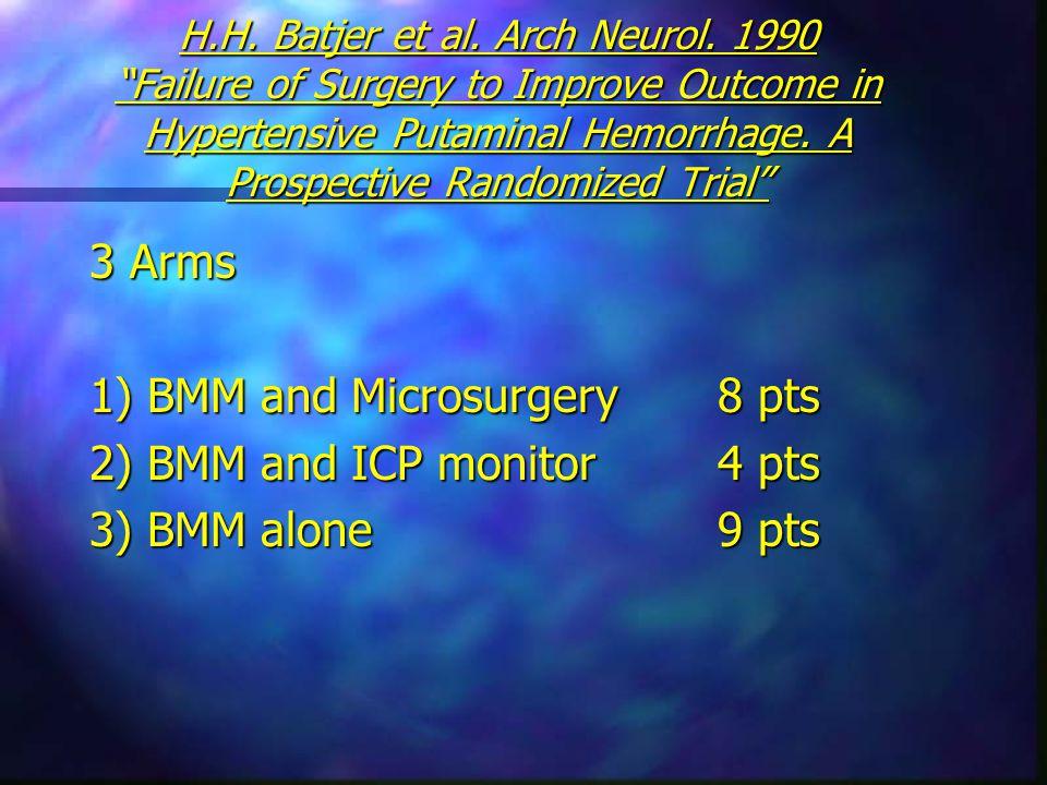 H.H. Batjer et al. Arch Neurol.