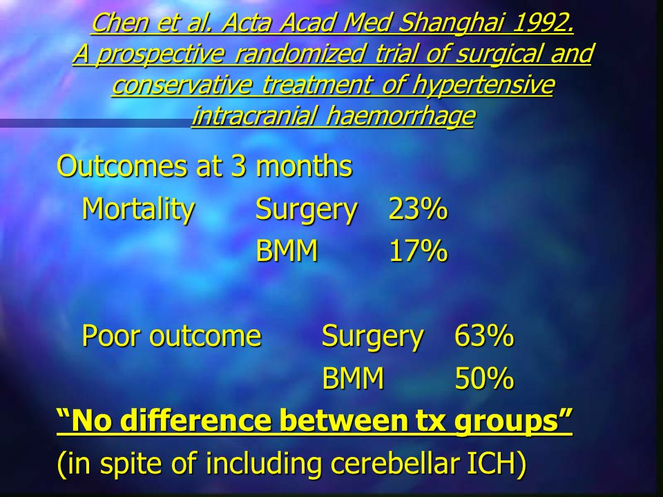 Chen et al. Acta Acad Med Shanghai 1992. A prospective randomized trial of surgical and conservative treatment of hypertensive intracranial haemorrhag