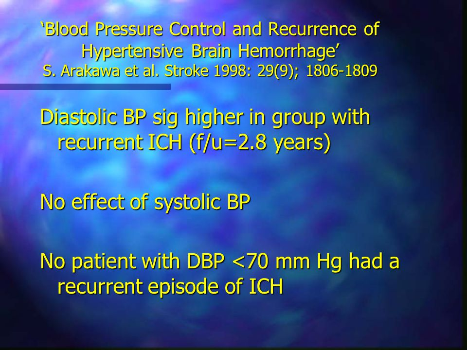 'Blood Pressure Control and Recurrence of Hypertensive Brain Hemorrhage' S.
