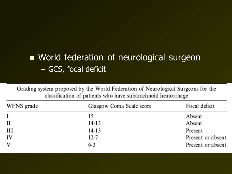 World federation of neurological surgeon – –GCS, focal deficit