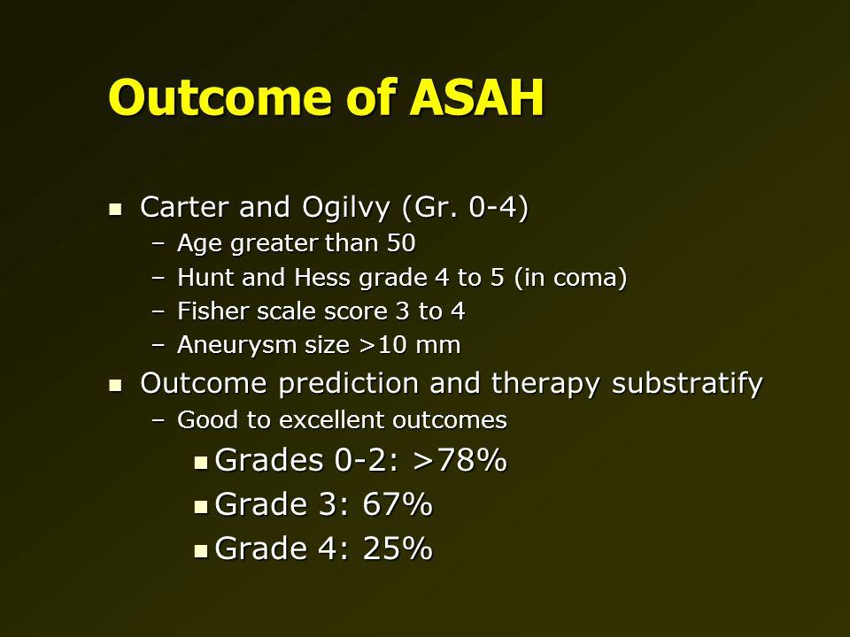 Outcome of ASAH Carter and Ogilvy (Gr. 0-4) Carter and Ogilvy (Gr.