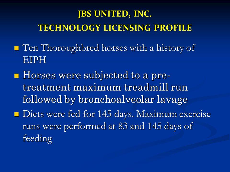 JBS UNITED, INC.