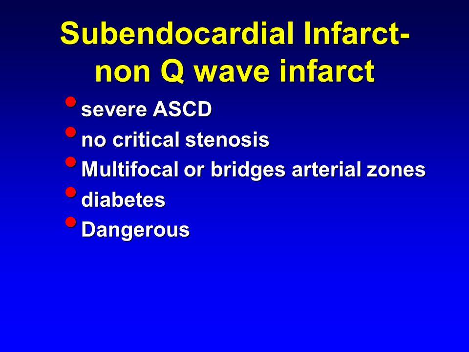 Subendocardial Infarct- non Q wave infarct severe ASCD severe ASCD no critical stenosis no critical stenosis Multifocal or bridges arterial zones Multifocal or bridges arterial zones diabetes diabetes Dangerous Dangerous