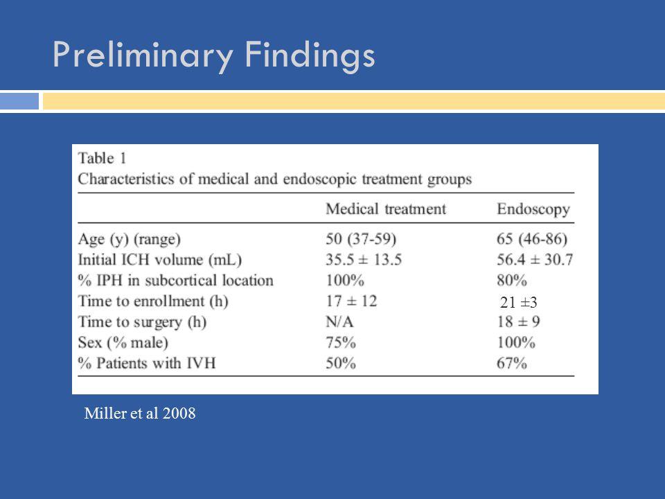 Preliminary Findings Miller et al 2008 21 ±3