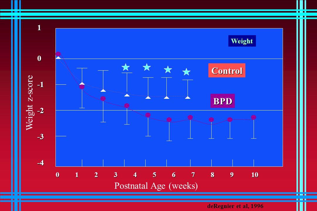 0 1 2 3 4 5 6 7 8 9 10 10-2-3-4 Weight Control BPD Weight z-score Postnatal Age (weeks) deRegnier et al, 1996