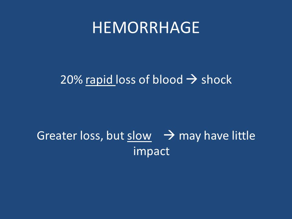 HEMORRHAGE 20% rapid loss of blood  shock Greater loss, but slow  may have little impact