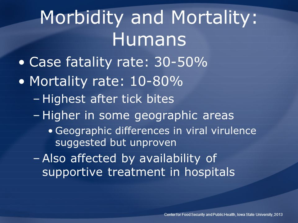 Morbidity and Mortality: Humans Case fatality rate: 30-50% Mortality rate: 10-80% –Highest after tick bites –Higher in some geographic areas Geographi