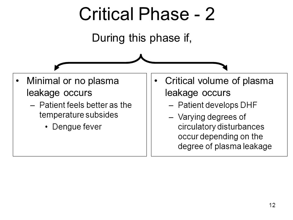 12 Critical Phase - 2 During this phase if, Minimal or no plasma leakage occurs –Patient feels better as the temperature subsides Dengue fever Critical volume of plasma leakage occurs –Patient develops DHF –Varying degrees of circulatory disturbances occur depending on the degree of plasma leakage