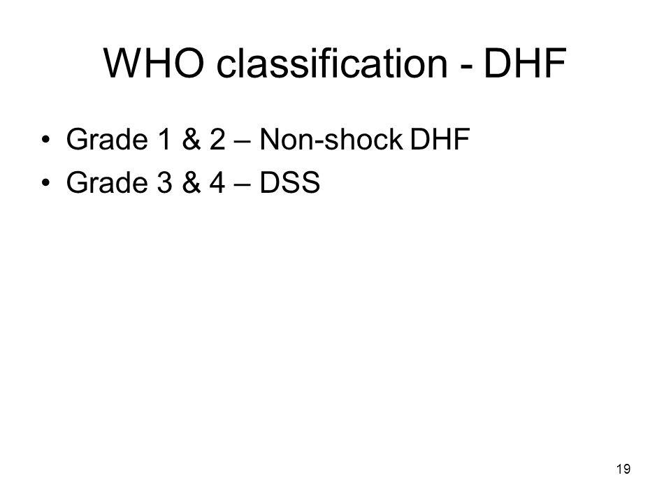 19 Grade 1 & 2 – Non-shock DHF Grade 3 & 4 – DSS WHO classification - DHF
