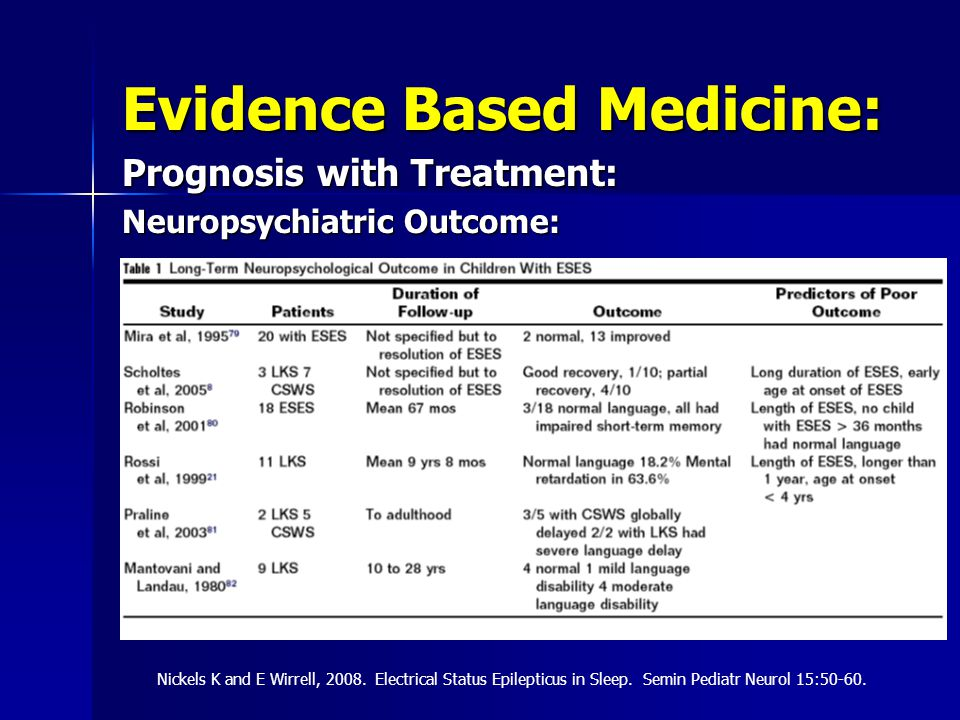 Evidence Based Medicine: Prognosis with Treatment: Neuropsychiatric Outcome: Nickels K and E Wirrell, 2008.