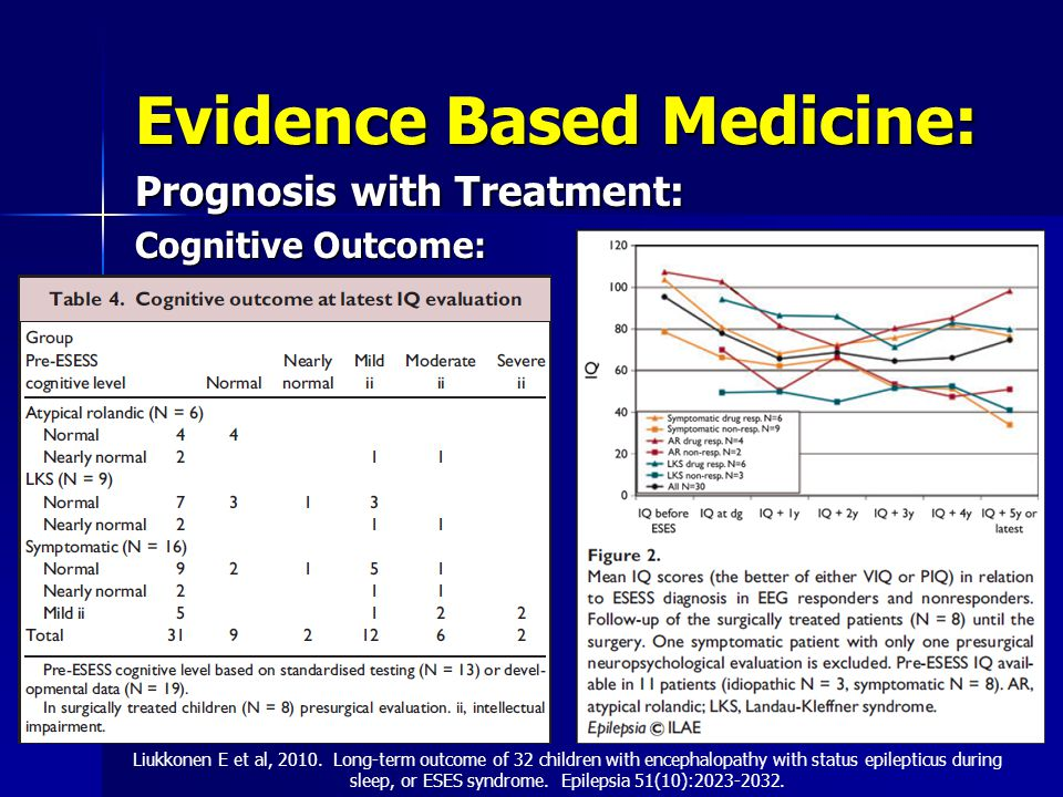 Evidence Based Medicine: Prognosis with Treatment: Cognitive Outcome: Liukkonen E et al, 2010.