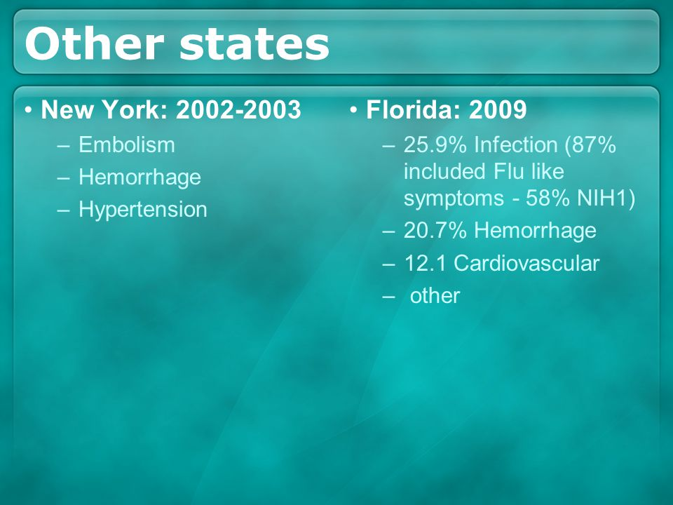 Other states New York: 2002-2003 –Embolism –Hemorrhage –Hypertension Florida: 2009 –25.9% Infection (87% included Flu like symptoms - 58% NIH1) –20.7%