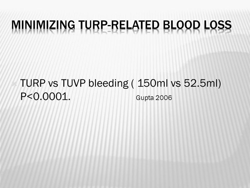  TURP vs TUVP bleeding ( 150ml vs 52.5ml) P<0.0001. Gupta 2006