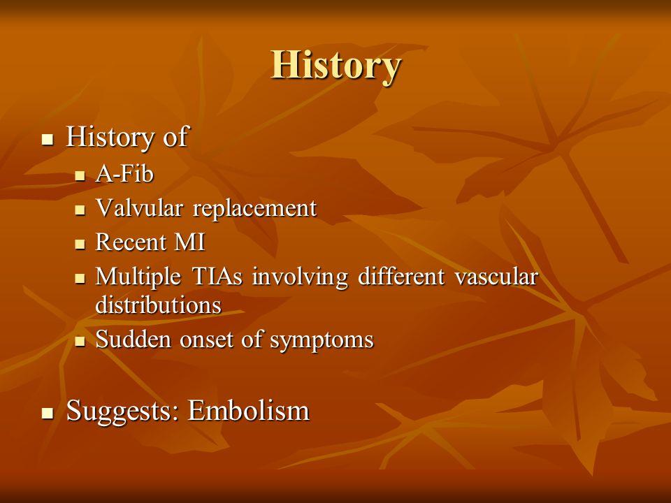 History History of History of A-Fib A-Fib Valvular replacement Valvular replacement Recent MI Recent MI Multiple TIAs involving different vascular dis