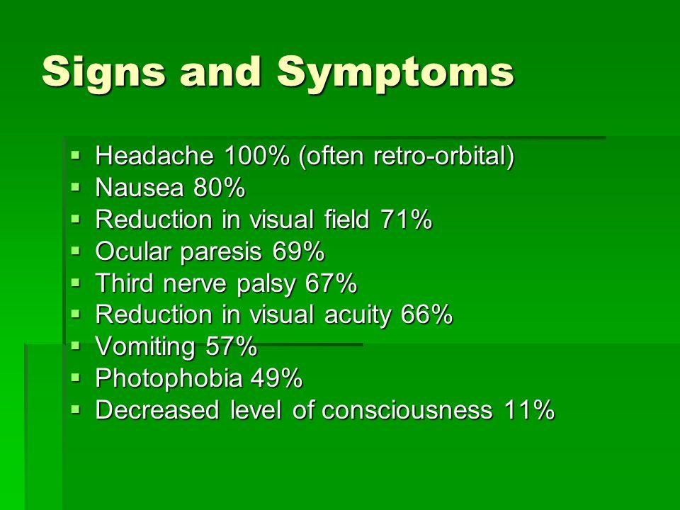 Signs and Symptoms  Headache 100% (often retro-orbital)  Nausea 80%  Reduction in visual field 71%  Ocular paresis 69%  Third nerve palsy 67%  R