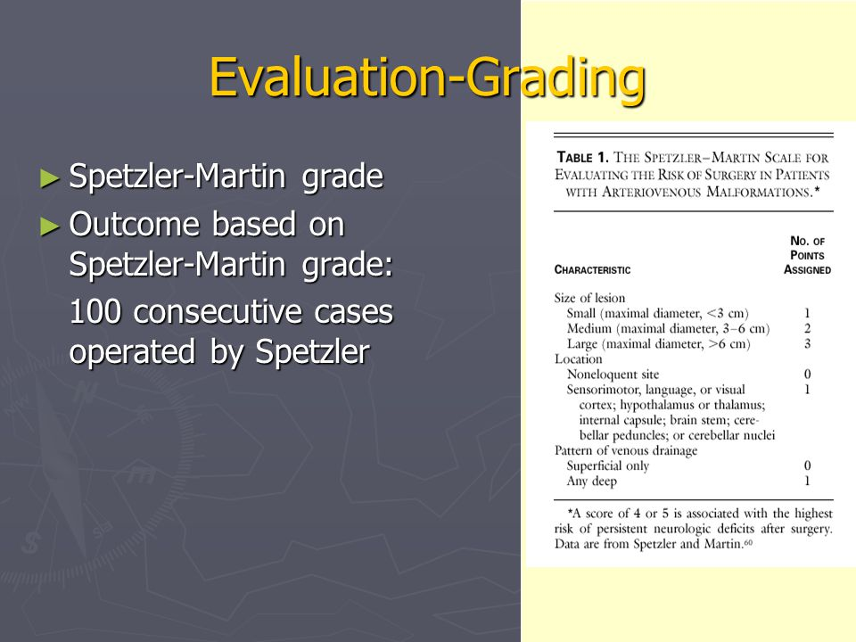 Evaluation-Grading ► Spetzler-Martin grade ► Outcome based on Spetzler-Martin grade: 100 consecutive cases operated by Spetzler 100 consecutive cases operated by Spetzler