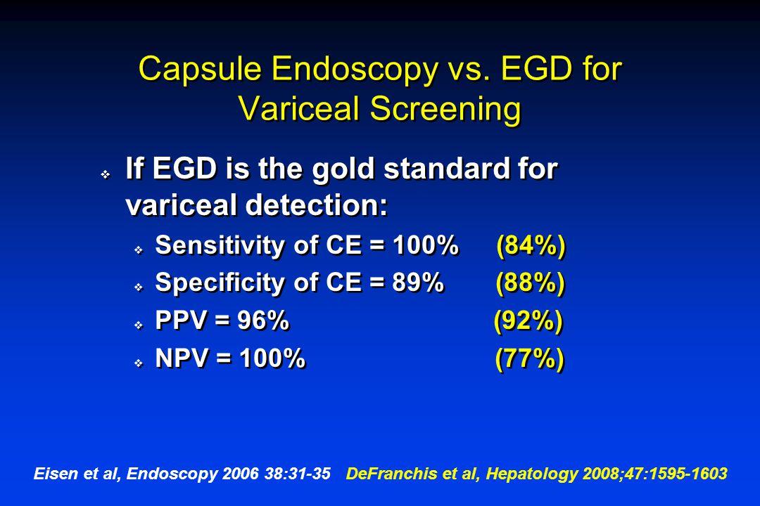 Capsule Endoscopy vs.
