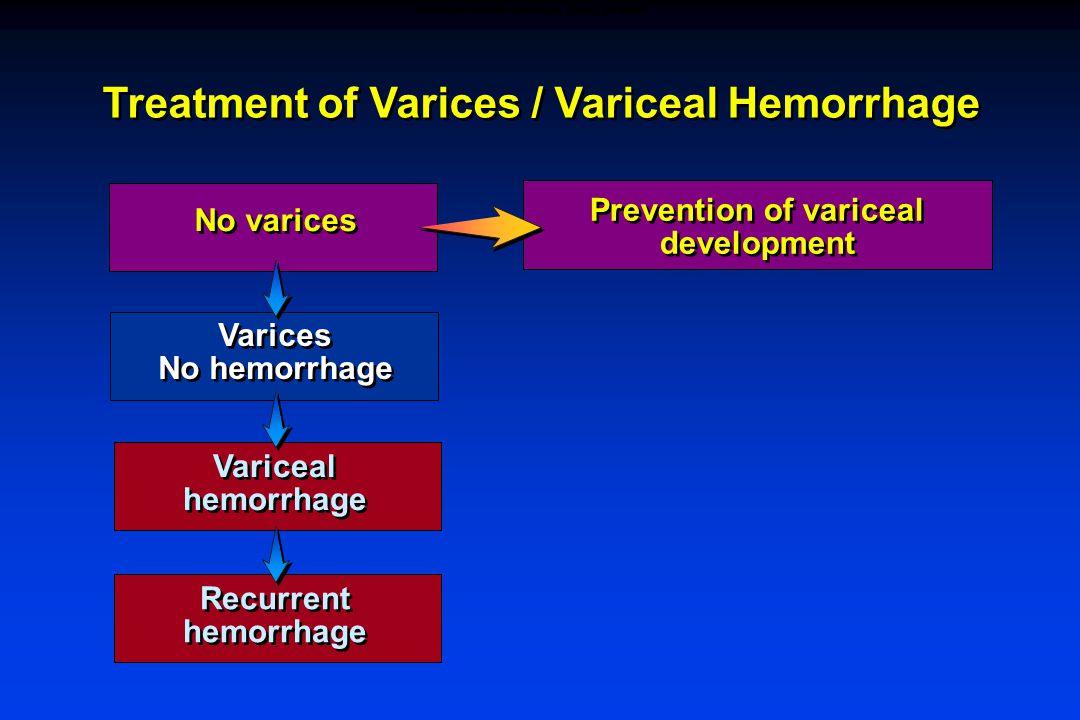 Treatment of Varices / Variceal Hemorrhage No varices Varices No hemorrhage Varices No hemorrhage Variceal hemorrhage Variceal hemorrhage Recurrent hemorrhage Recurrent hemorrhage Prevention of variceal development PREVENTION OF VARICEAL DEVELOPMENT