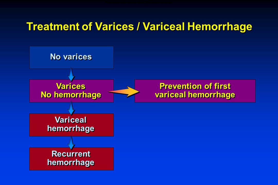 Treatment of Varices / Variceal Hemorrhage No varices Varices No hemorrhage Varices No hemorrhage Variceal hemorrhage Variceal hemorrhage Recurrent hemorrhage Recurrent hemorrhage Prevention of first variceal hemorrhage PREVENTION OF FIRST VARICEAL HEMORRHAGE