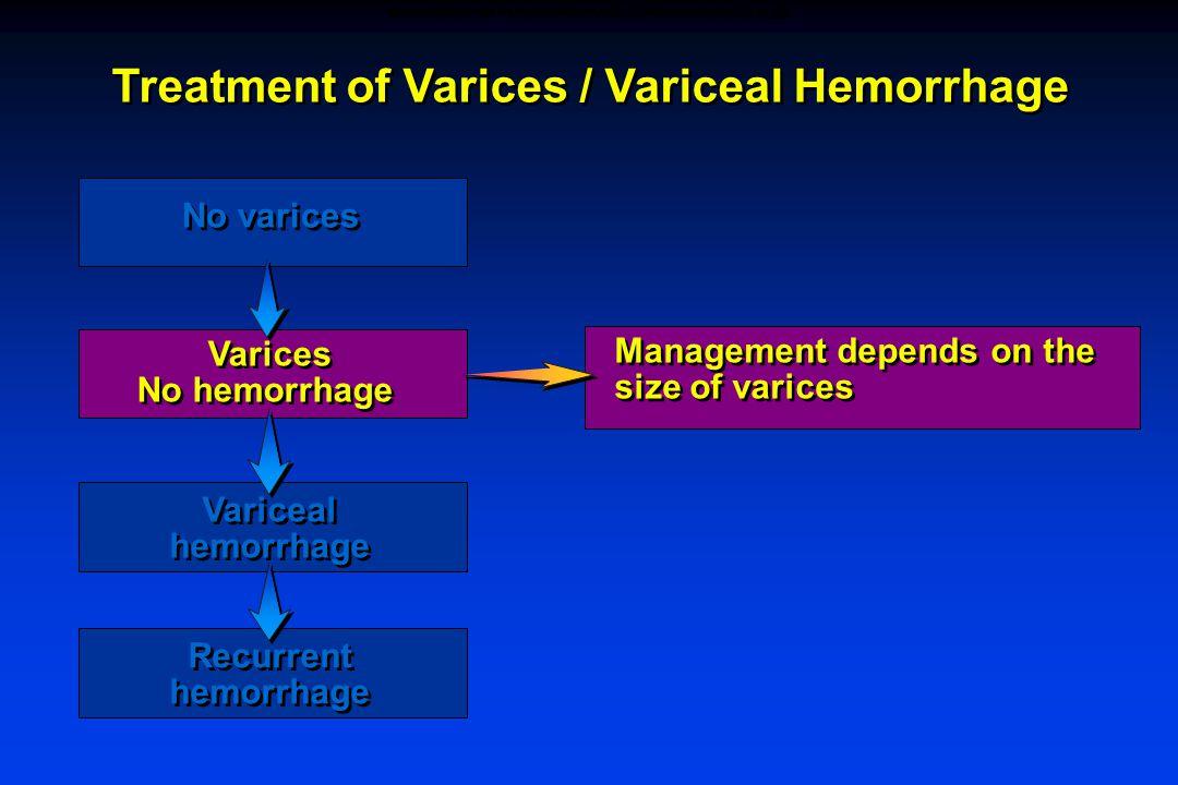 Treatment of Varices / Variceal Hemorrhage Recurrent hemorrhage Recurrent hemorrhage Variceal hemorrhage Variceal hemorrhage Varices No hemorrhage Var