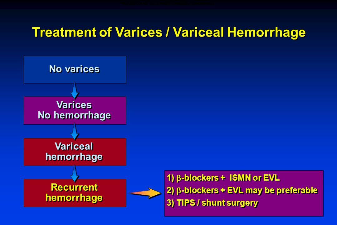 Treatment of Varices / Variceal Hemorrhage No varices Varices No hemorrhage Varices No hemorrhage Variceal hemorrhage Variceal hemorrhage Recurrent hemorrhage Recurrent hemorrhage 1)  -blockers + ISMN or EVL 2)  -blockers + EVL may be preferable 3) TIPS / shunt surgery 1)  -blockers + ISMN or EVL 2)  -blockers + EVL may be preferable 3) TIPS / shunt surgery PREVENTION OF RECURRENT VARICEAL HEMORRHAGE