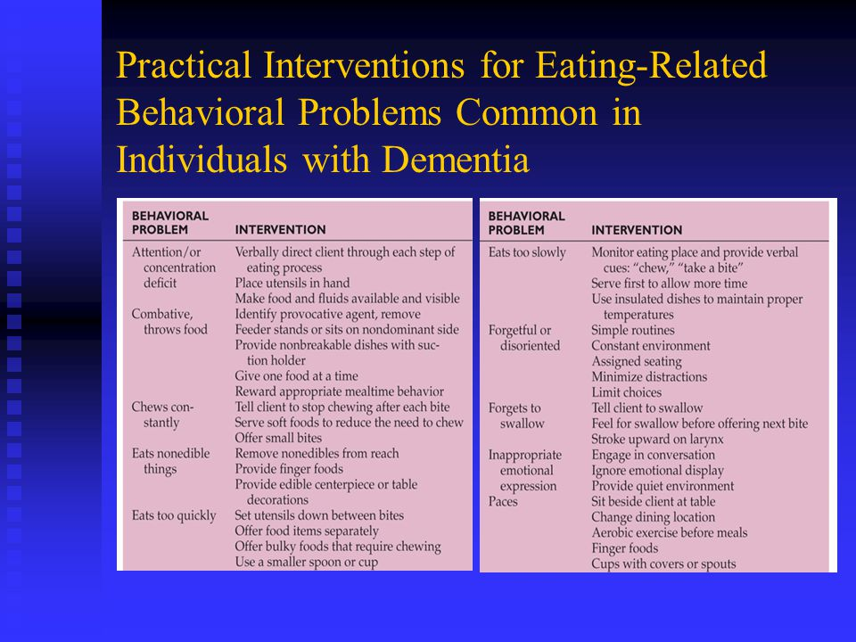 Practical Interventions for Eating-Related Behavioral Problems Common in Individuals with Dementia