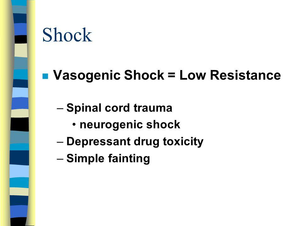 Shock n Vasogenic Shock = Low Resistance –Spinal cord trauma neurogenic shock –Depressant drug toxicity –Simple fainting