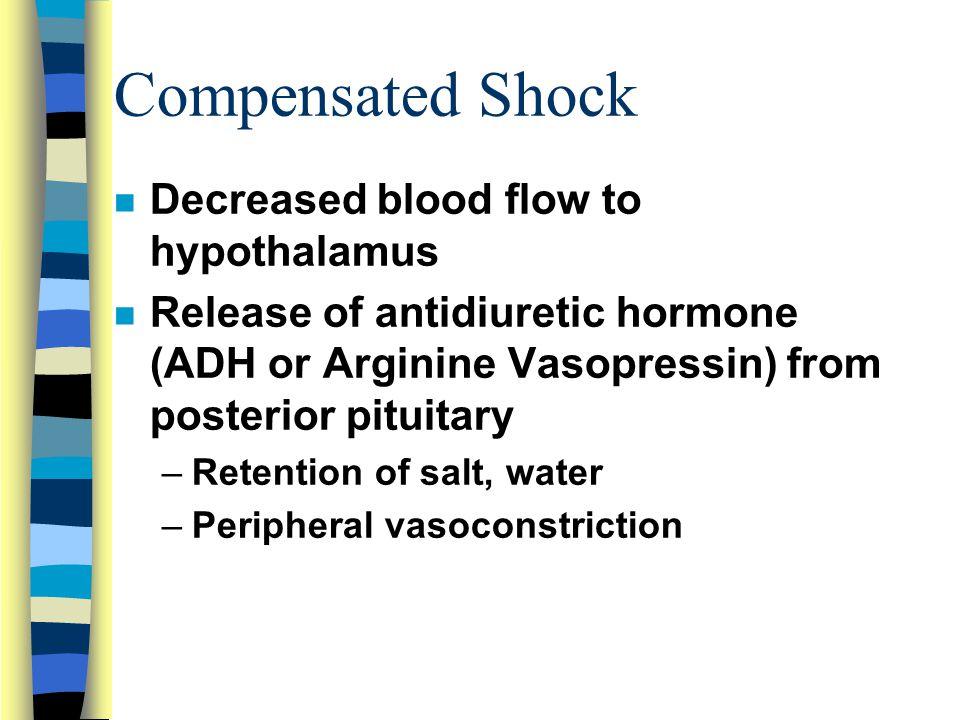 Compensated Shock n Decreased blood flow to hypothalamus n Release of antidiuretic hormone (ADH or Arginine Vasopressin) from posterior pituitary –Retention of salt, water –Peripheral vasoconstriction
