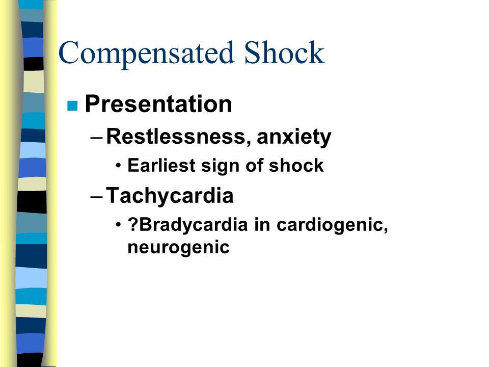 Compensated Shock n Presentation –Restlessness, anxiety Earliest sign of shock –Tachycardia ?Bradycardia in cardiogenic, neurogenic
