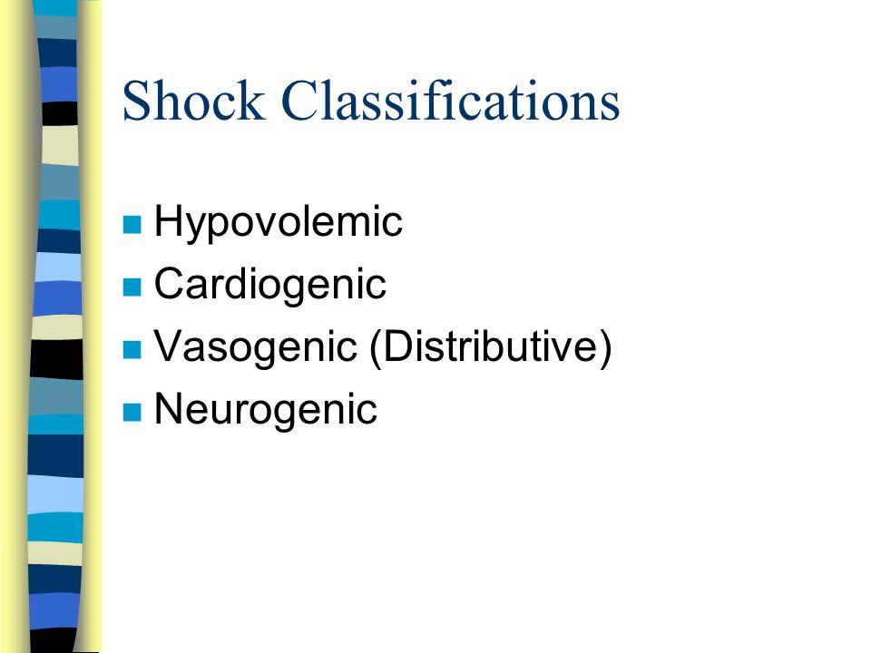 Shock Classifications n Hypovolemic n Cardiogenic n Vasogenic (Distributive) n Neurogenic