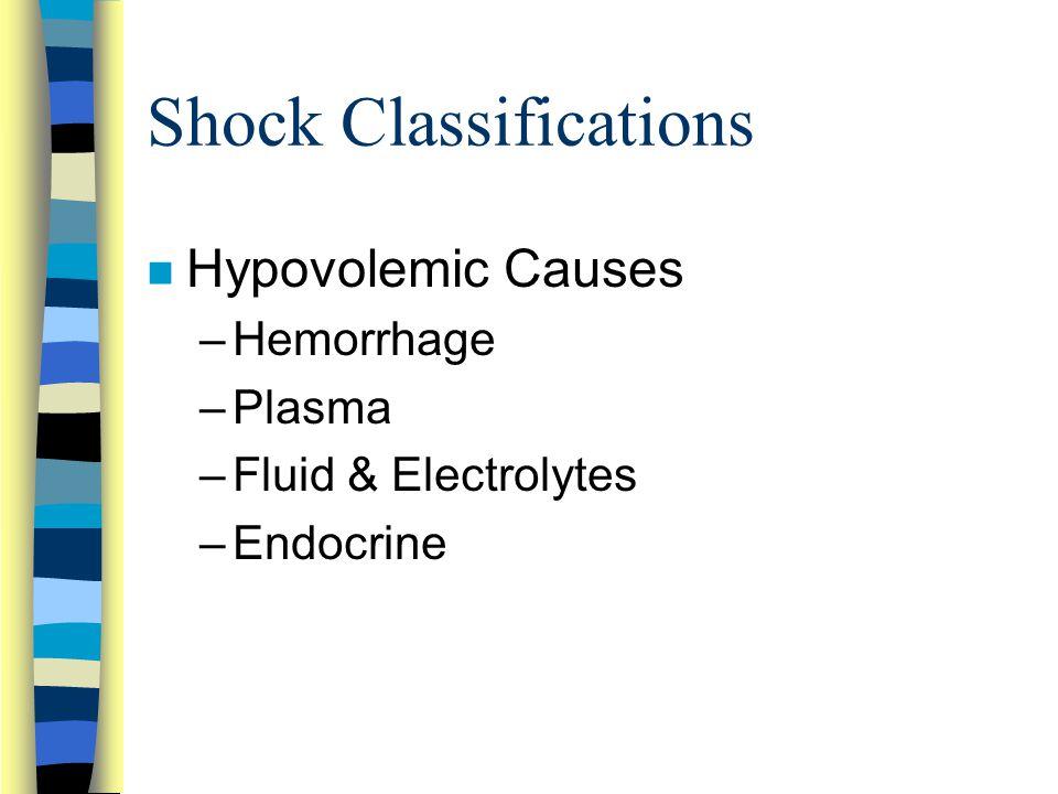 Shock Classifications n Hypovolemic Causes –Hemorrhage –Plasma –Fluid & Electrolytes –Endocrine