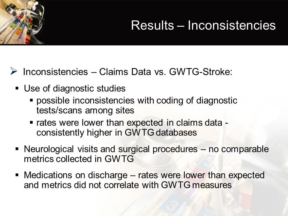 Results – Inconsistencies  Inconsistencies – Claims Data vs.