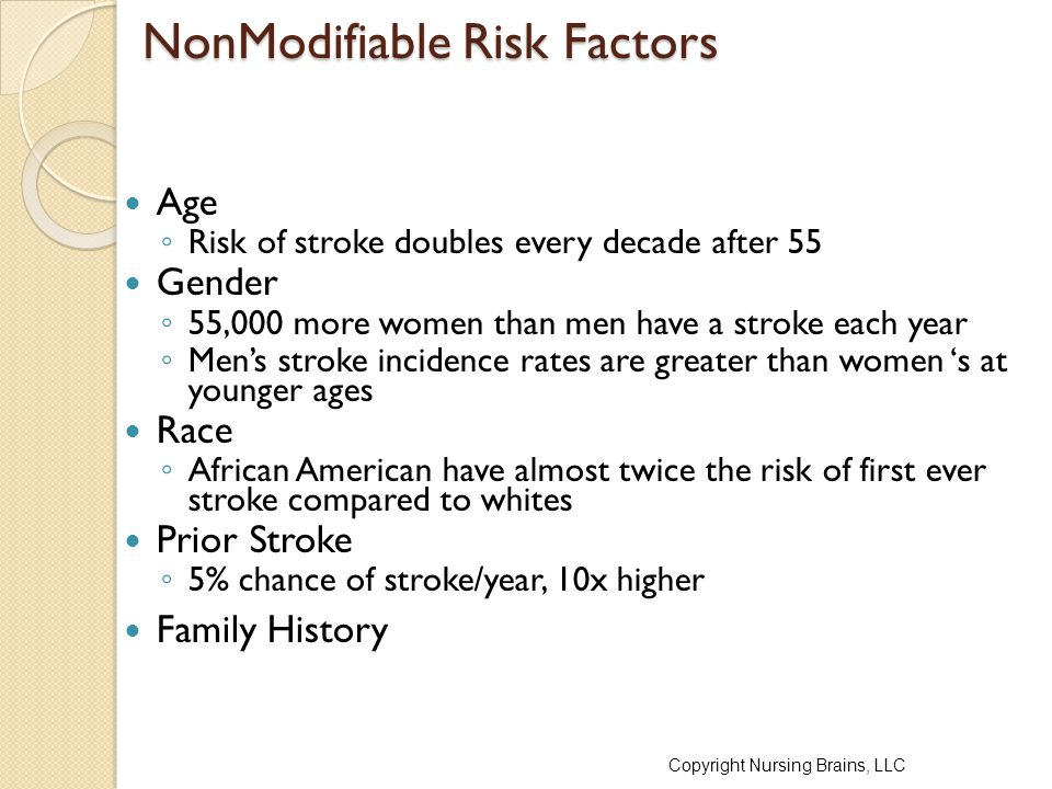 NonModifiable Risk Factors Age ◦ Risk of stroke doubles every decade after 55 Gender ◦ 55,000 more women than men have a stroke each year ◦ Men's stroke incidence rates are greater than women 's at younger ages Race ◦ African American have almost twice the risk of first ever stroke compared to whites Prior Stroke ◦ 5% chance of stroke/year, 10x higher Family History Copyright Nursing Brains, LLC