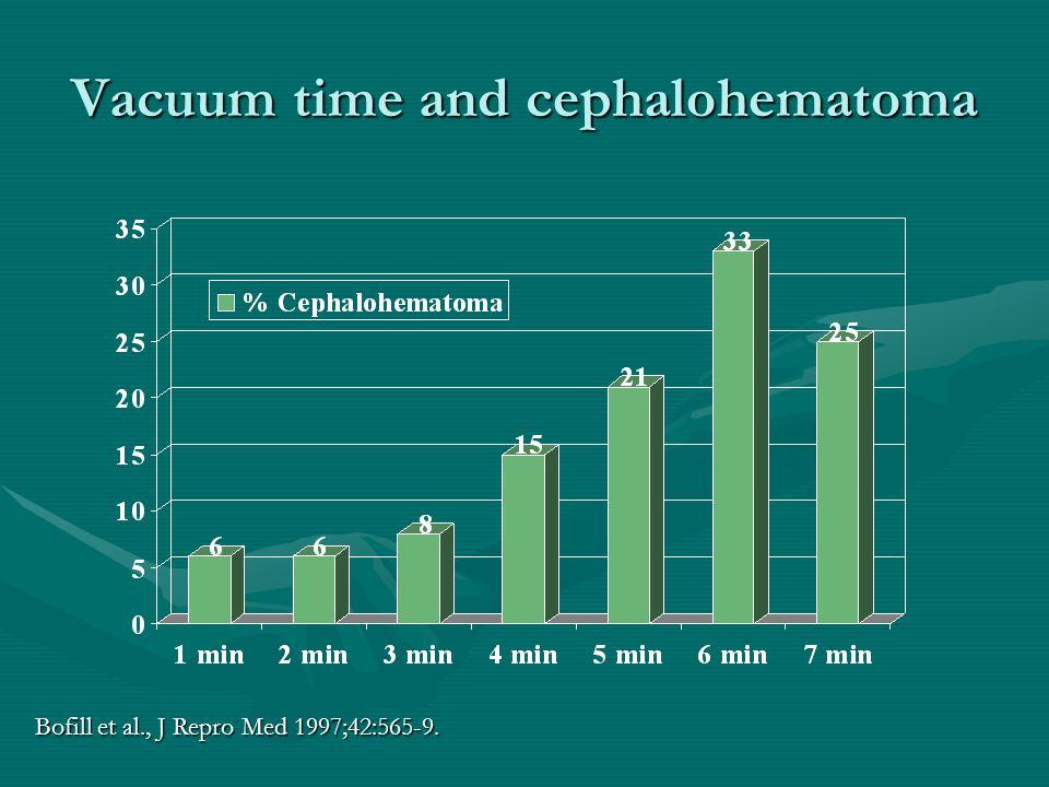 Vacuum time and cephalohematoma Bofill et al., J Repro Med 1997;42:565-9.